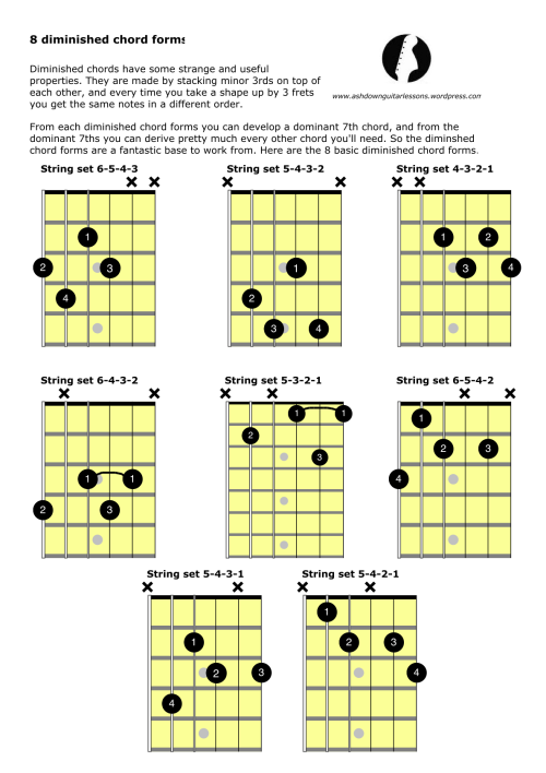 8 diminished chord forms